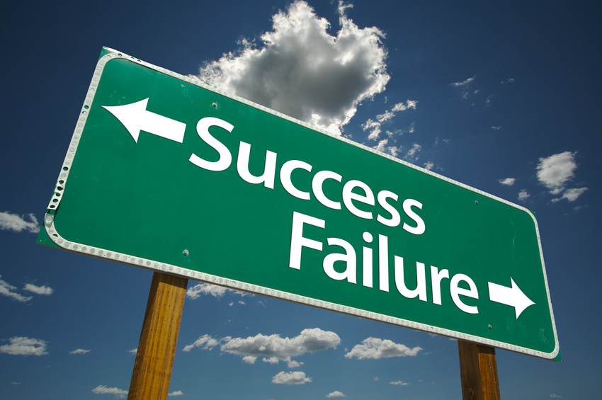Failure or Success is within your control