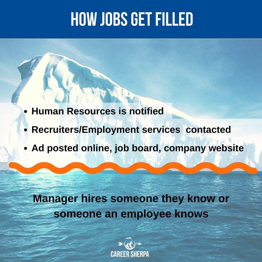 The Hidden Jobs | Career Sherpa