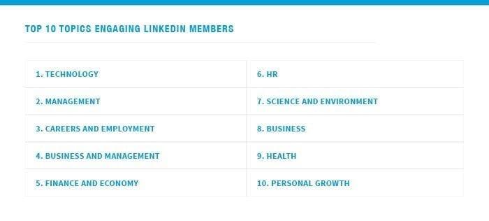 Engaging Topics LinkedIn 2019