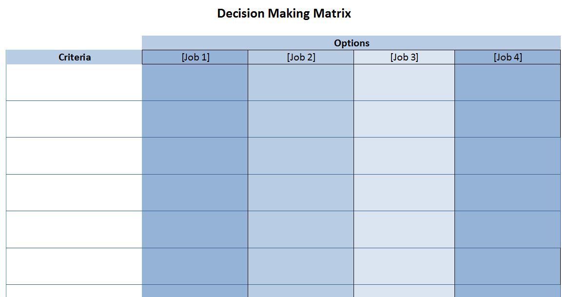 Decision making framework for Decision matrix template free download