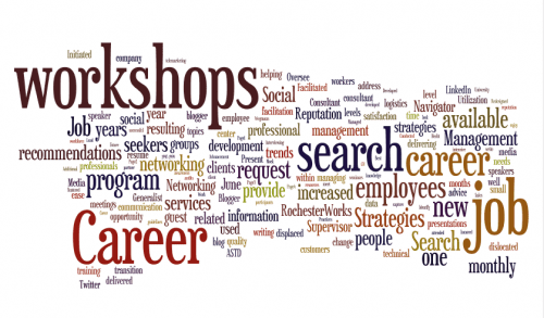 Wordle image from LinkedIn profile