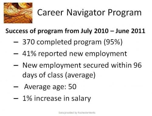 Career Navigator Program success