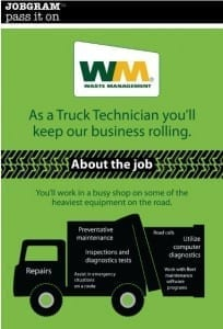 waste management job description infographic