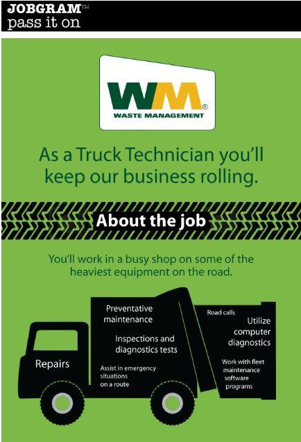 waste management job description infographic