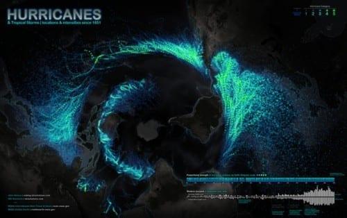 hurricane history infographic