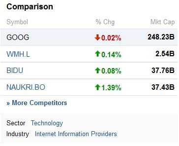 yahoo google competitors
