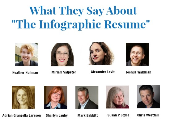 What They Say about the Infographic Resume
