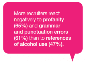 jobvite 2014 recruiters negative reactions