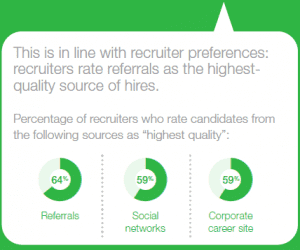 jobvite 2014 recruiters preference