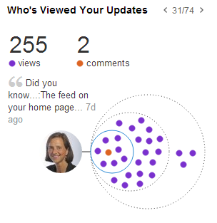 Your Visibility On LinkedIn: What You Need To Know