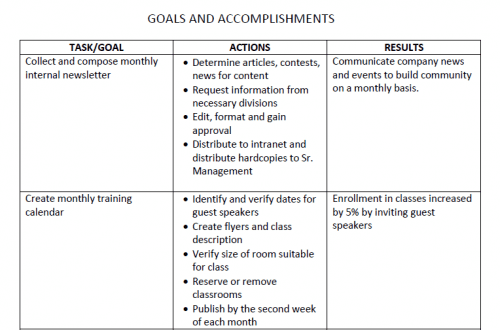 goals and accomplishment tracking