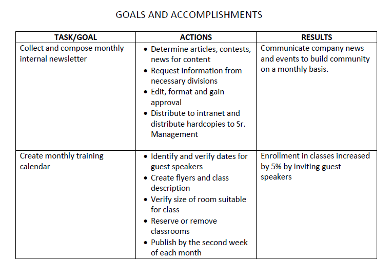 examples of work achievements