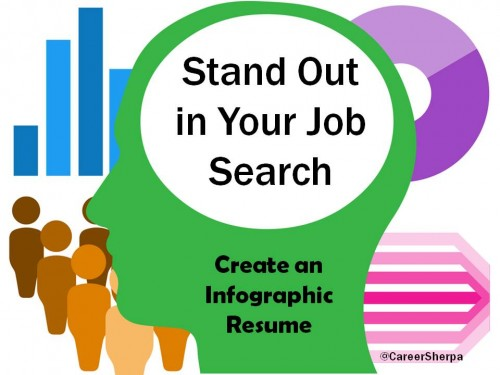 Stand Out In Your Job Search The Infographic Resume