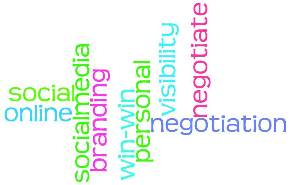 summary sunday  social  negotiating and branding skills