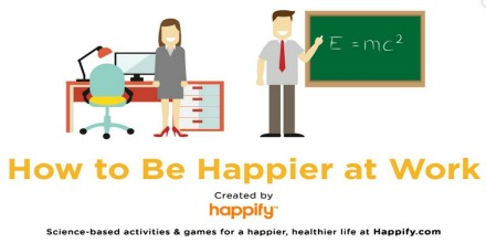 Happiness at work by happify