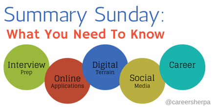 Summary Sunday- What You Need To Know
