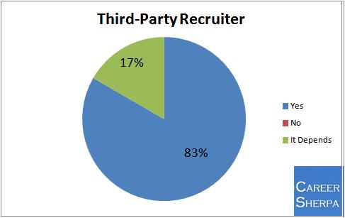 third party recruiter