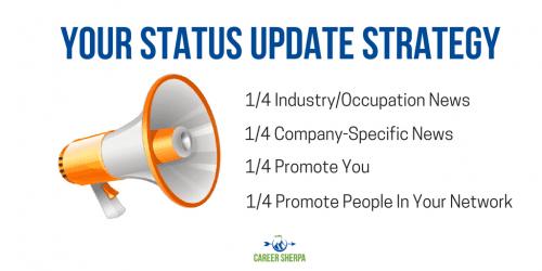 Status Update strategy