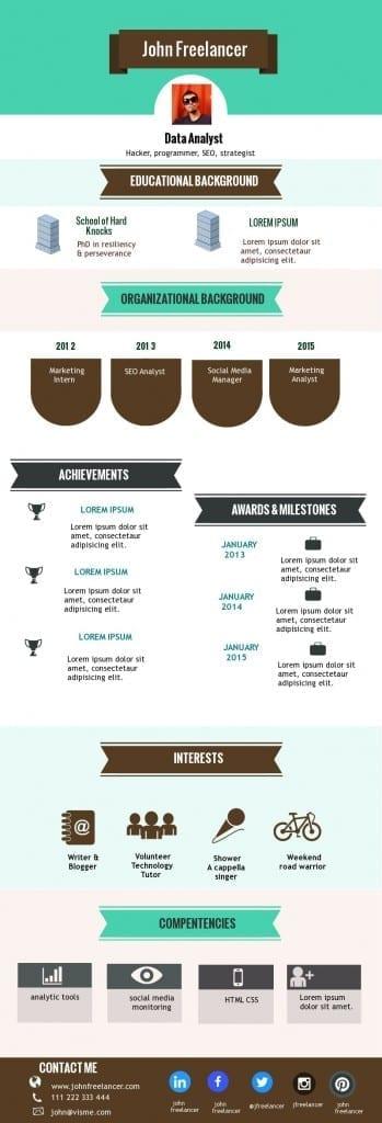 visme infographic resume