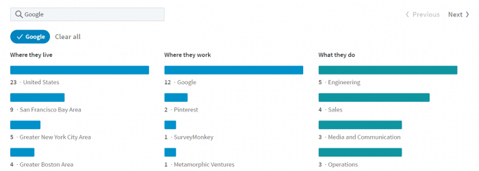 New LinkedIn alumni search by company