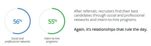 jobvite 2015 referrals