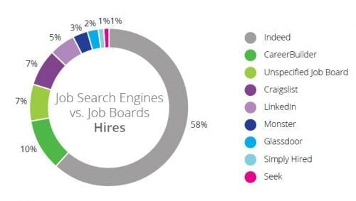 SilkRoad 2016 engines vs boards sources of hire