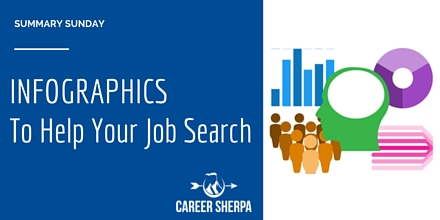 Summary Sunday: INFOGRAPHICS To Help Your Job Search | Career Sherpa