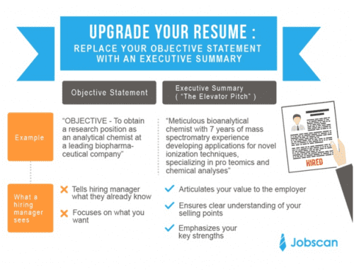 5 things you need if you want your resume to be seen