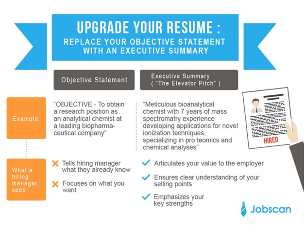 5 things you need if you want your resume to be seen career sherpa