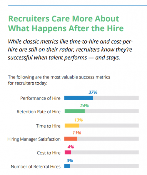 recruiter performance
