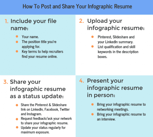post and share infographic