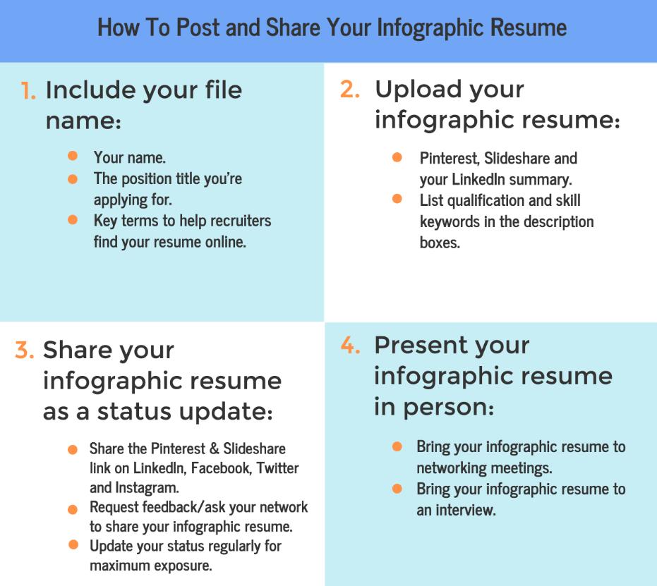 The Right Way To Use Your Infographic Resume Career Sherpa - Infographic-resume