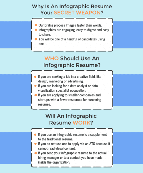 why use infographic