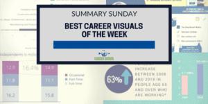 Summary Sunday: Best Career Visuals of the Week