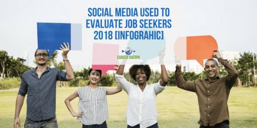 Social Media Used To Evaluate Job Seekers 2018