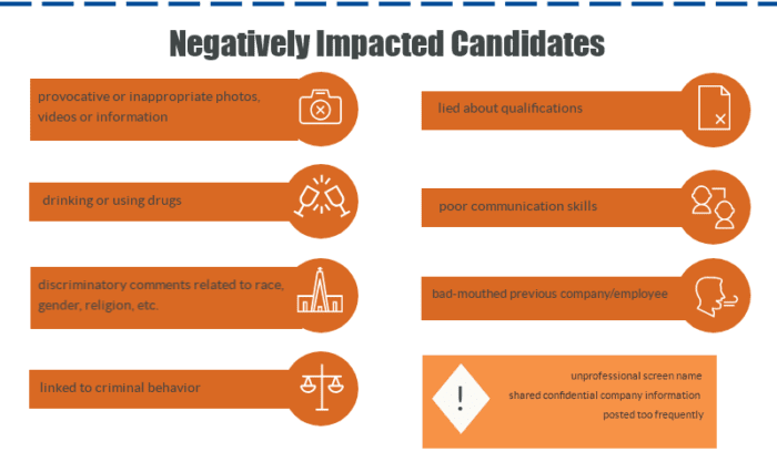 negatively impacting candidates