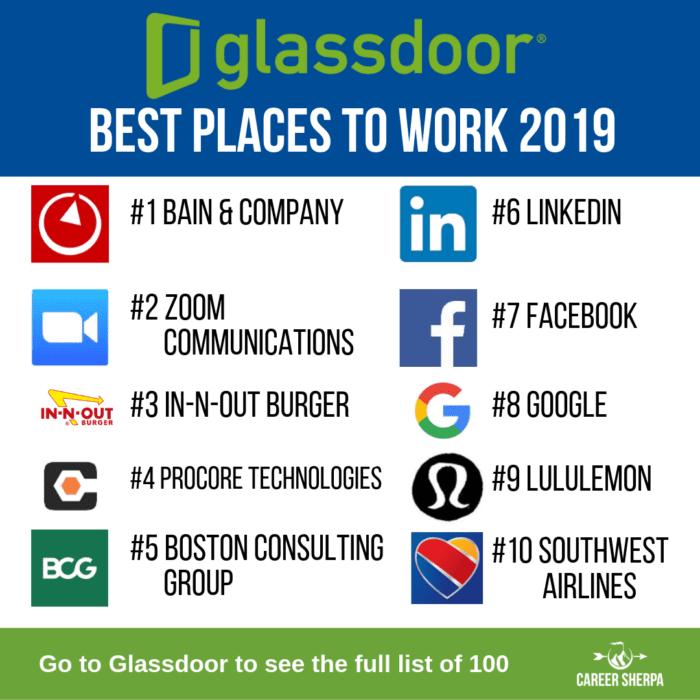 glassdoor 2019 top 10