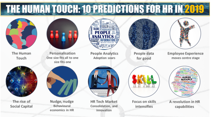 The Human Touch 10 Predictions for HR in 2019 David Green