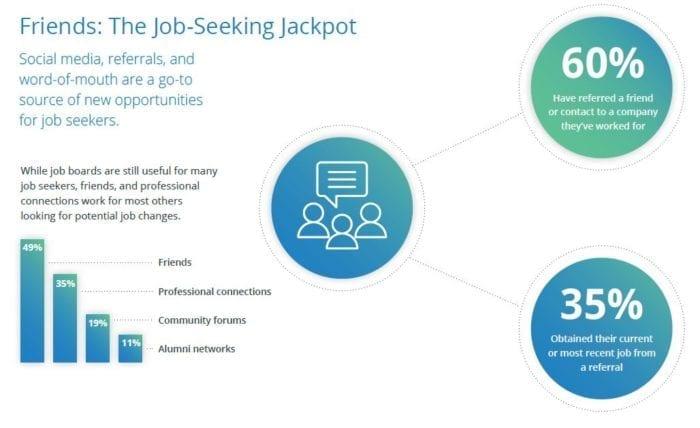jobvite 2018 job seeker source