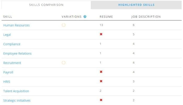 jobscan skills comparison
