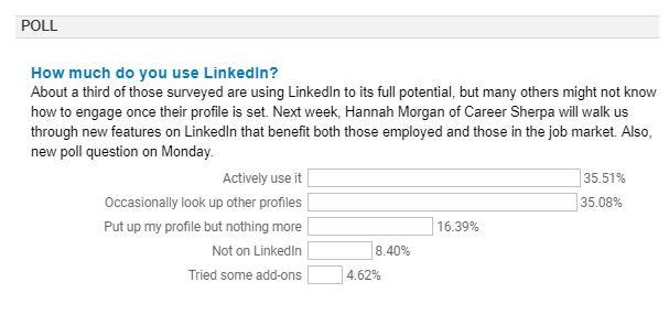 SmartBrief LinkedIn poll