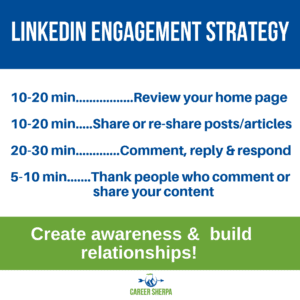 LinkedIn Engagement Strategy