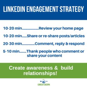 LinkedIn Engagement Strategy