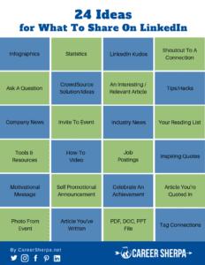 24 Ideas Share On LinkedIn