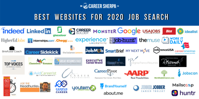 best websites for 2020 job search
