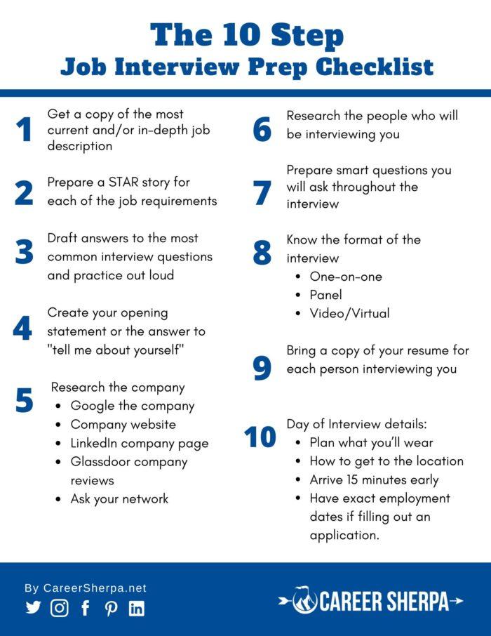 job interview prep checklist