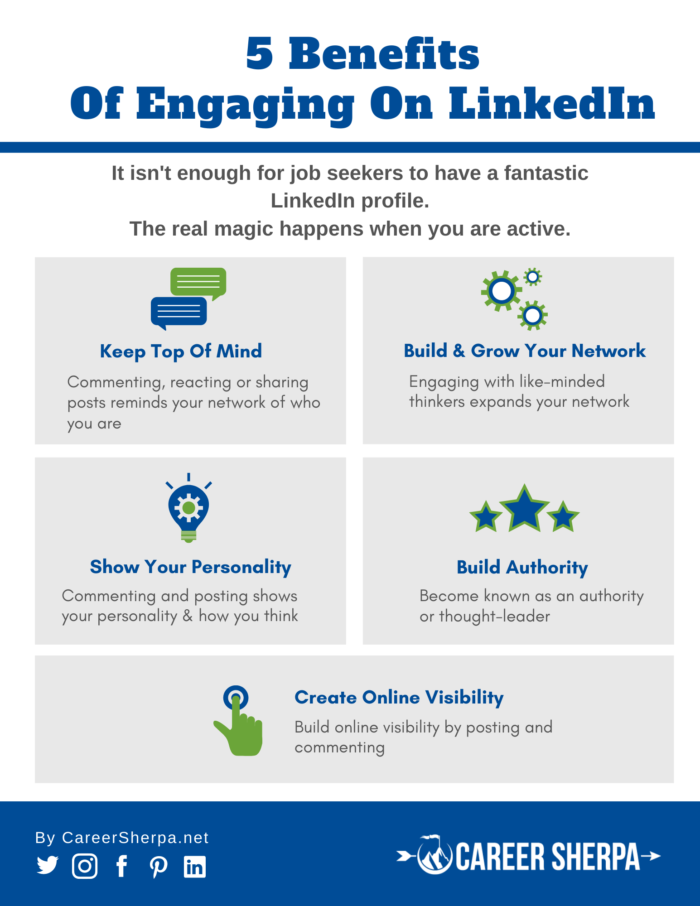 benefits of engaging on LinkedIn