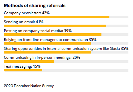 2020 Jobvite recruiter nation sharing referrals