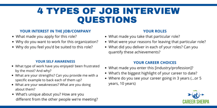 4 types of interview questions