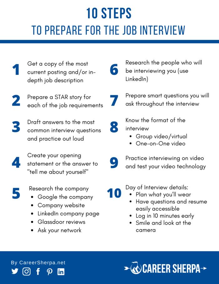 prepare for job interview checklist